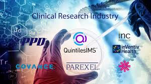 Clinical Research Industry