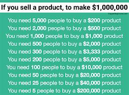 How To Make A Million Bucks