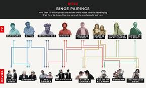 TV Series Trends